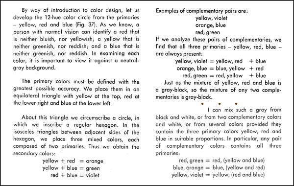 112 TRADITIONAL AND MODERN COLOUR THEORY PART 1