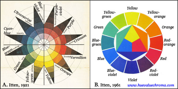 A Colour Star Used By Itten As The Basis Of His Teaching At Bauhaus C 1921 Showing English Translations 12 Hue Divisions He Derived From