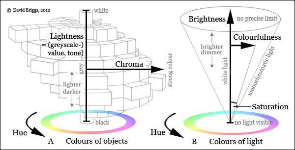 Tints and shades - Wikipedia