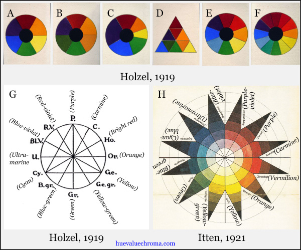 The Dimensions Of Colour Traditional Colour Wheel